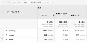 mobile-google-analytics